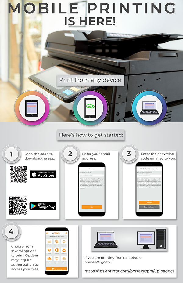 Visual mobile printing instructions